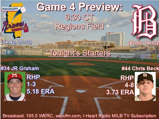 Game4PreviewBraves@Baronsjpeg